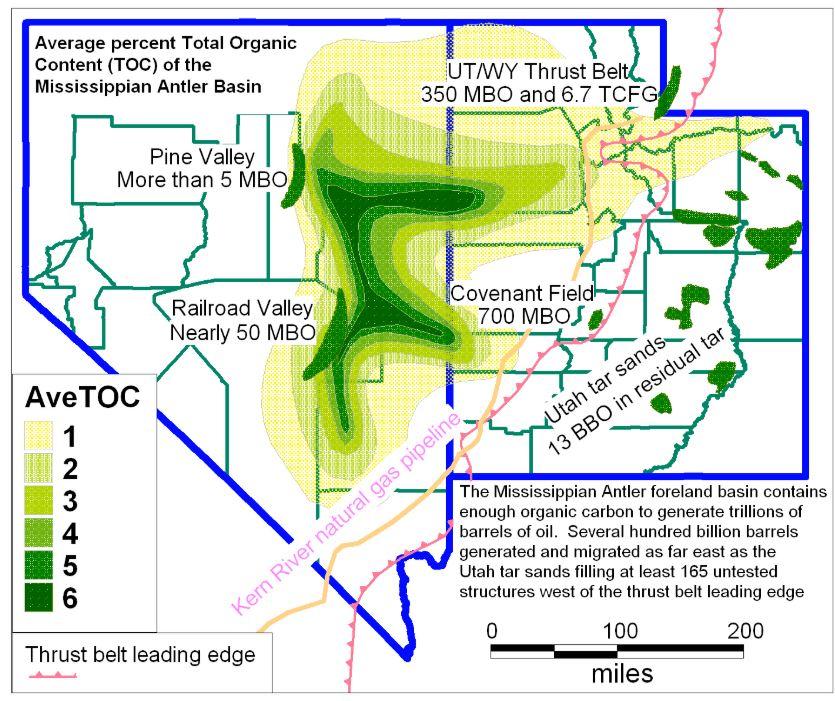 Great Basin Thrust Belt